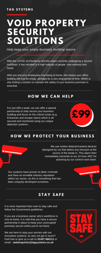 Void Property Infographic-Tag Systems
