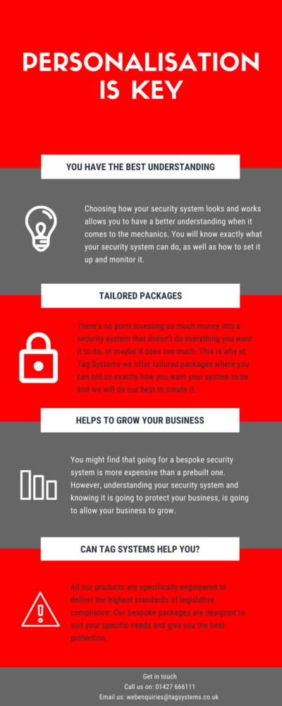 Personalisation & Security Infographic